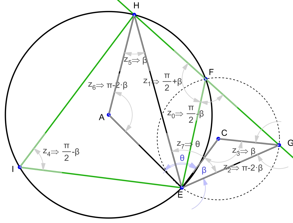 3  a geometric proof