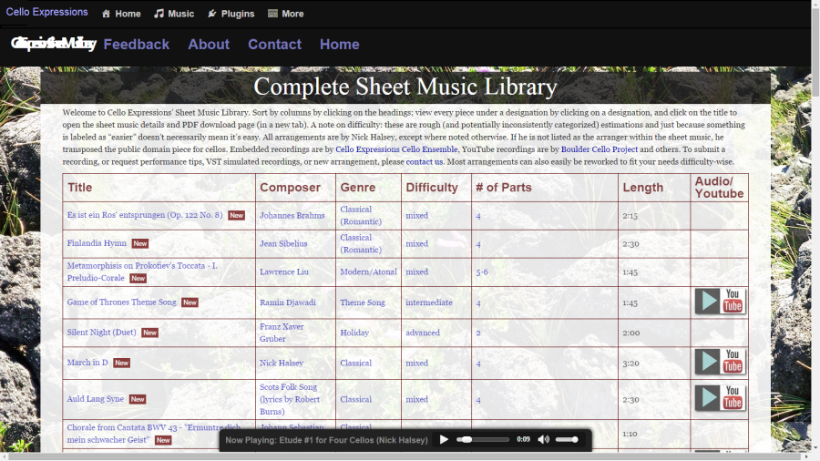 Cello Expressions Sheet Music Library, from January 2013 to December 2014.